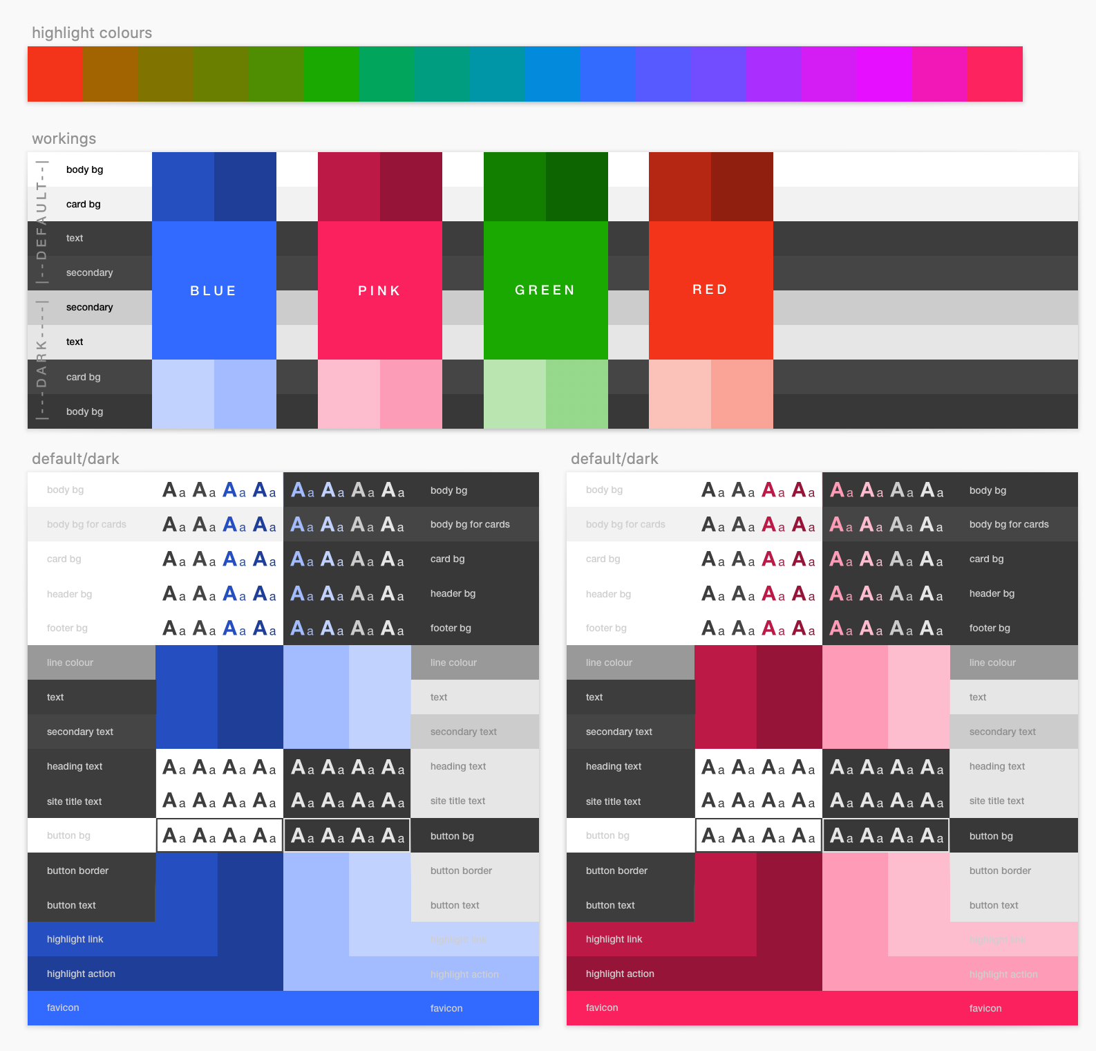 .hugo/content/posts/some-ways-to-create-accessible-colour-palettes/screenshot.png